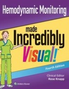 Hemodynamic Monitoring Made Incredibly Visual